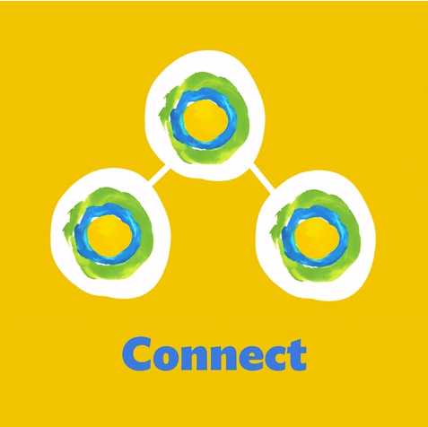 Connect with other traders through integration